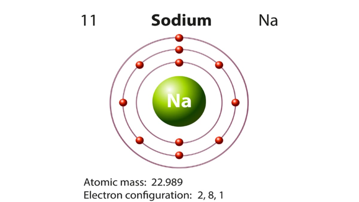 Characteristics of sodium and its reactions with different characteristics of sodium and its reactions with different substances mel chemistry pooptronica