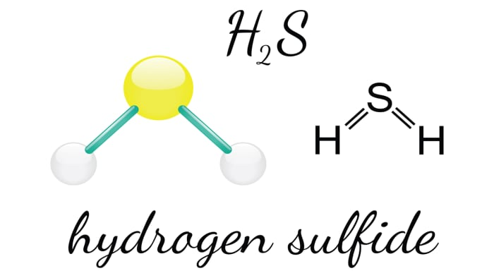 Spice of Lyfe: Sulfuric Acid Chemical Equation