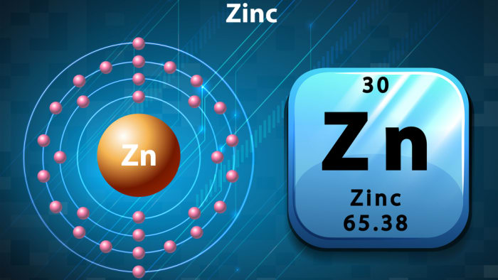 The reaction between hydrochloric acid and zinc mel chemistry chemical properties of zinc urtaz Images