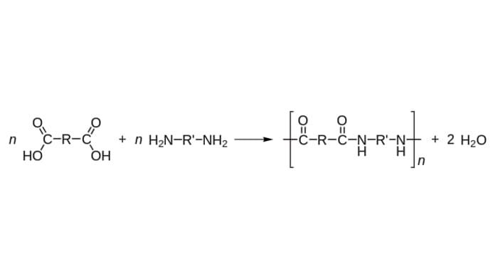 Polymerization And Polycondensation Reactions Mel Chemistry