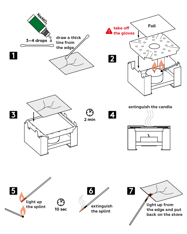 Graphical step-by-step instruction