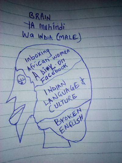 Akili ya mhindi wa pale Facebook