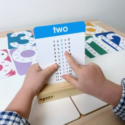 Learn By Doing Flashcards Bundle