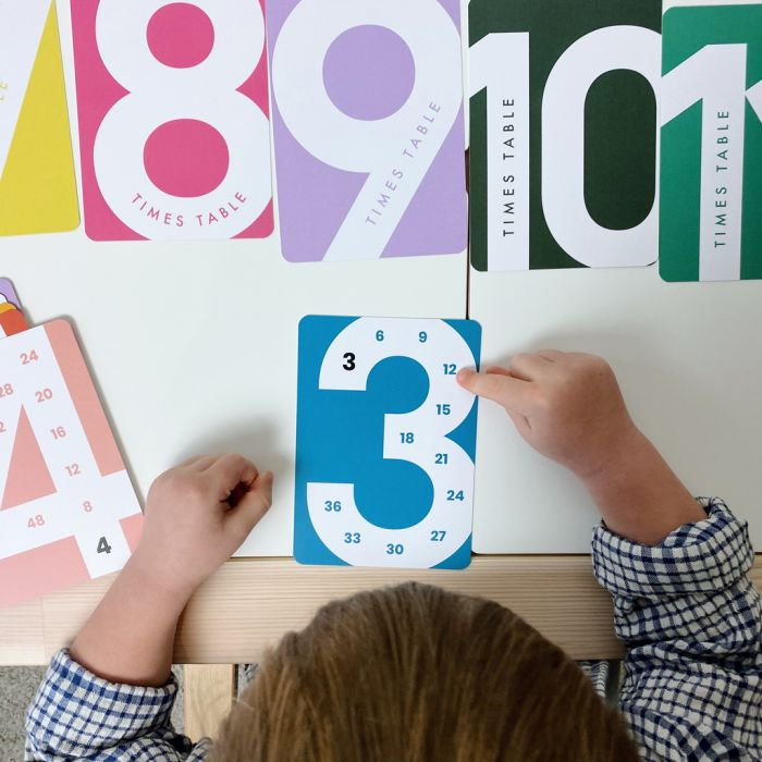 Learn By Doing - Times Table Flashcards