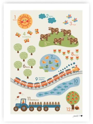 ByGraziela  Poster Zahlen hellbraun, 50 x 70 cm