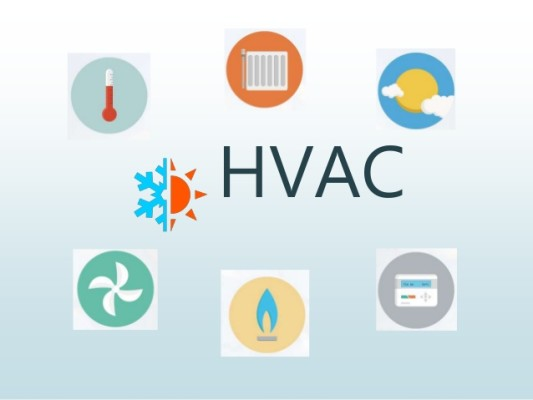 Established HVAC Service & Installation Company