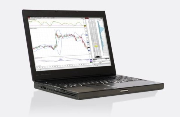 Turnkey Automated Futures Trading System