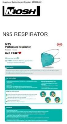 5 Million BYD N95 Green Respirators