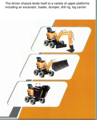 Licence Mini Excavator Business for Sale in USA