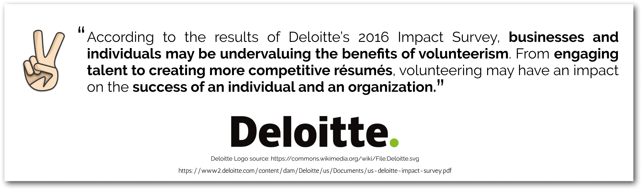 Facts from research conducted by Deloitte