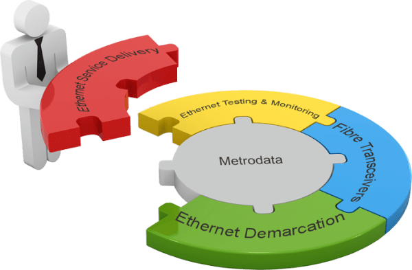 Metrodata Extensive technology range