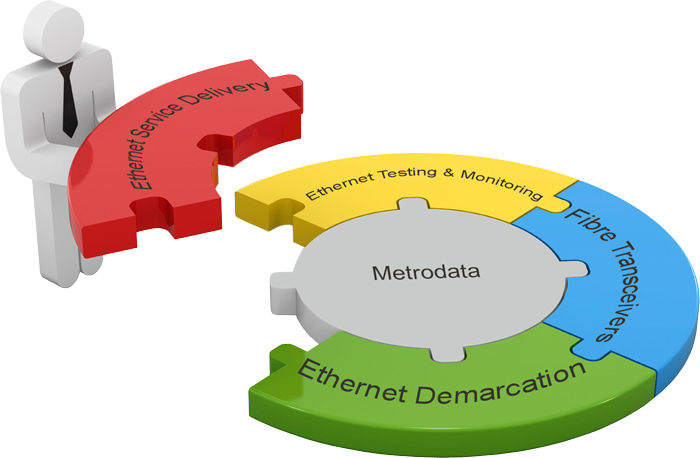 Metrodata Network Solutions - Design & Integration