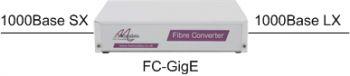 FC-GigE