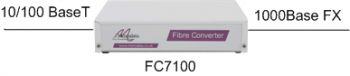 FC7100: 10/100BaseT to 100BaseFX Ethernet Media Converter