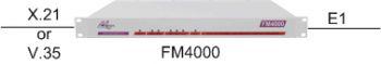 FM4000 as Fractional E1 Nx64Kbps to X.21 / V.35 Converter