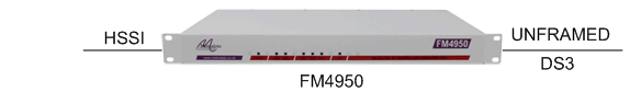 FM4950 as an Unframed DS3 to HSSI Converter