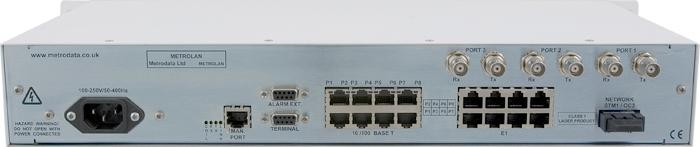 MetroLAN2000: Ethernet/E1/T1/E3/DS3 Fibre Mux