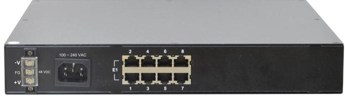8 Port E1 TDM over IP: PacketLINK PL1800 Rear