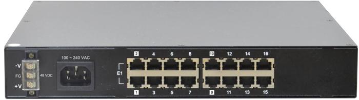 16 Port E1 TDM over IP: PacketLINK PL1820 Rear