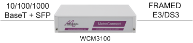 WCM3100: Managed Ethernet connectivity an E3 or DS3 circuit