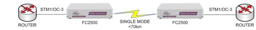 FC2500: multimode to singlemode converter