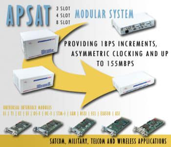 APSAT ATM Access Processor