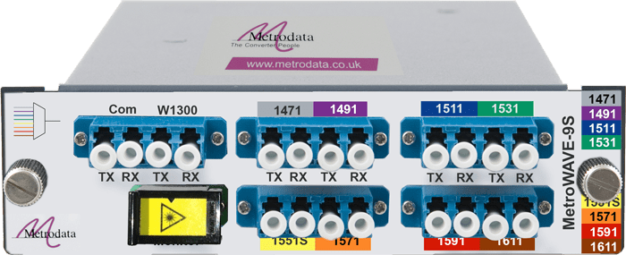MetroWAVE-9S Passive CWDM Multiplexer