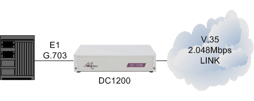 DC1200 connecting a PBX to a 2.048Mbps V.35 leased line