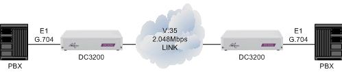dc3200-pbx-e1g704-cloud-v35--e1g704-pbx.png