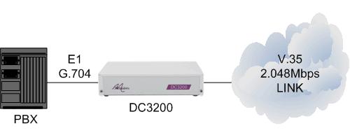 dc3200-pbx-e1g704-v35-cloud.png
