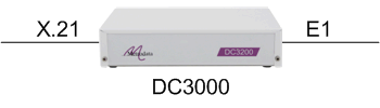 dc3000-x21-simple.png