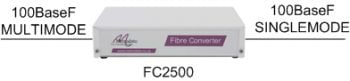 FC2500 singlemode to multimode converter