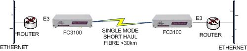 FC3100 E3 Router to Router extension over singlemode fibre