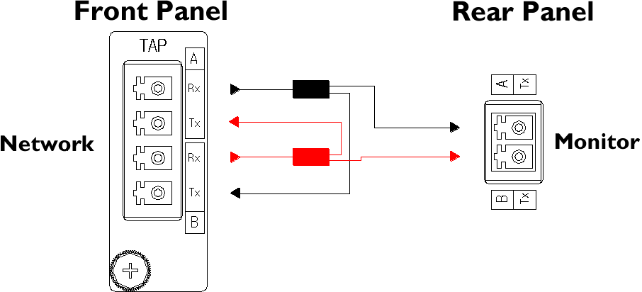 Network Monitor Schematic