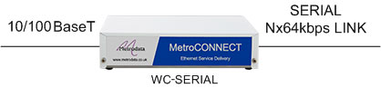 """WC-Serial: the """"plug and play"""" way to connect LANs together over a serial circuit"""