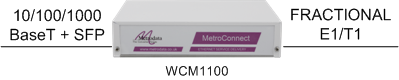 """WCM1100: the """"plug and play"""" way to connect LANs together over an E1 circuit"""