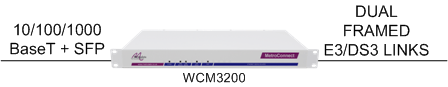 """WCM3200: the """"plug and play"""" way to connect LANs together over two Fractional E3 or DS3 circuits"""