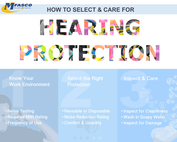 ... Care For Your Hearing Protection. Spend A Few Minutes To Understand  These Practices And Save Your Hearing. Remember, Hearing Damage Is Not  Reversible.