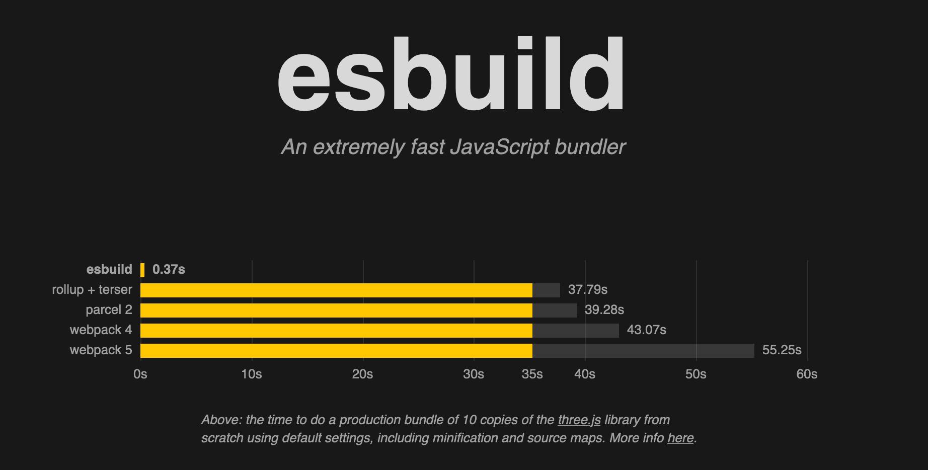 esbuild home page