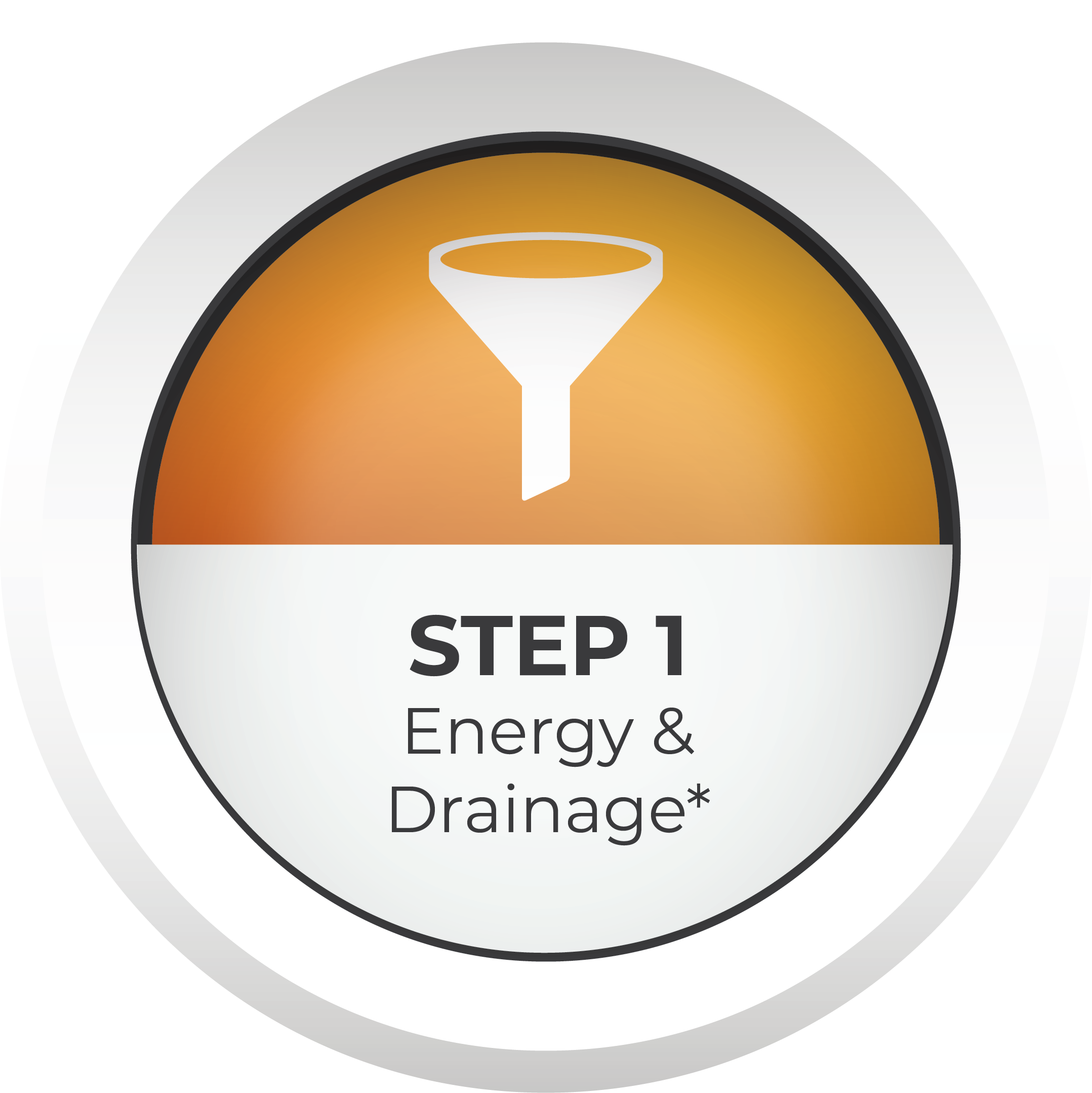 step 1 Energy and drainage icon