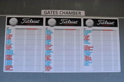 Golf-(86)-GCCC-Golf-BLCC-7-26-21.JPG
