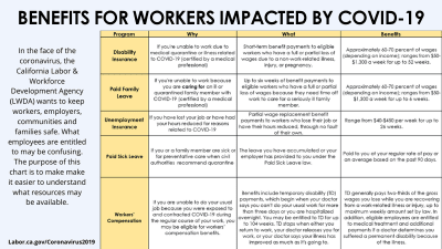 Benefits-of-Workers-Impacted.png