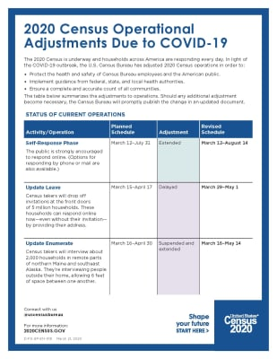 2020-census-operational-adjustments-long-version_Page_1.jpg