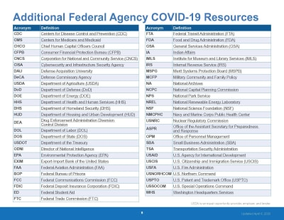USDA_COVID-19_Fed_Rural_Resource_Guide_Page_8.jpg