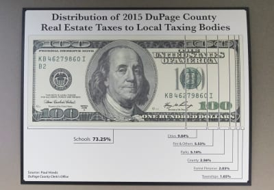 Real-Estate-Tax-Poster.jpg