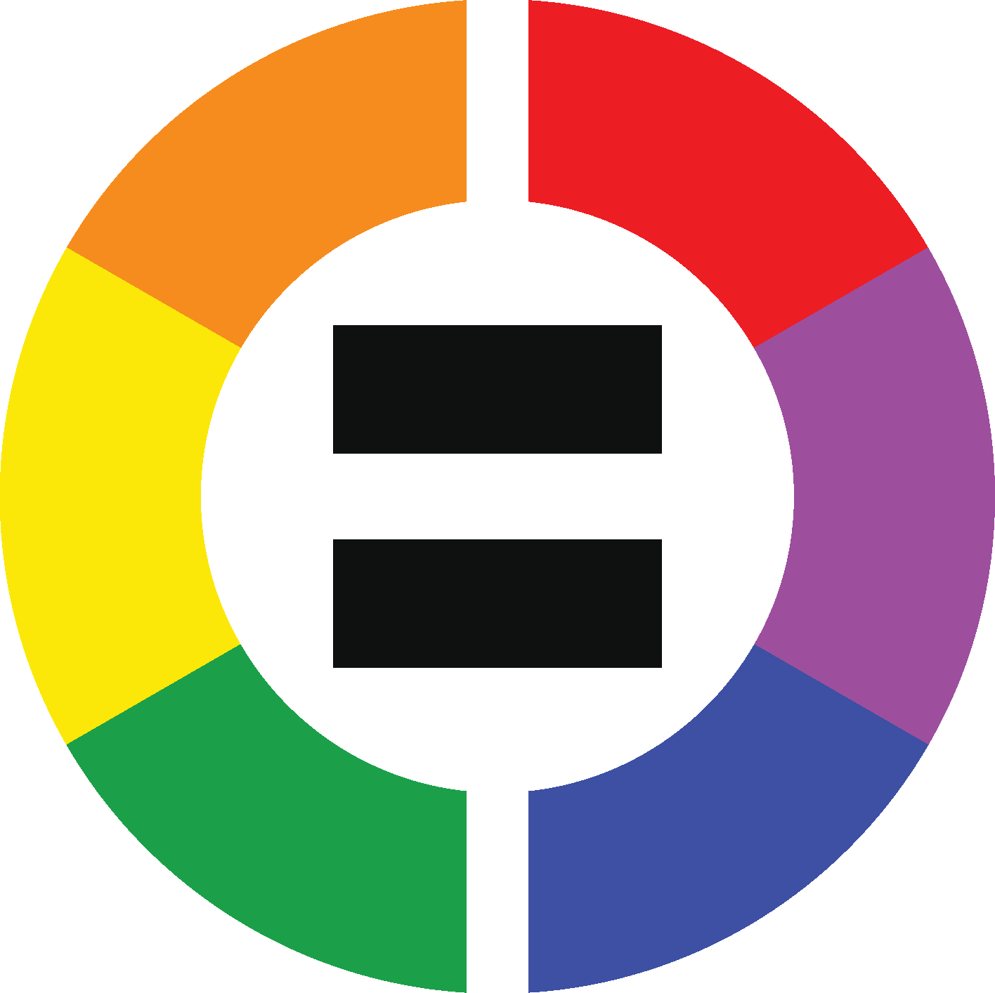 Equality Chamber of Commerce | DC Metro Area ECCDC