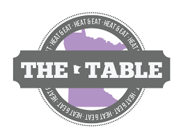 The MN Table