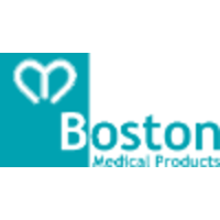 Boston Medical Products, Inc.