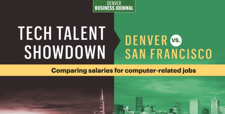 Data dive: How Denver tech salaries compare to the Bay Area