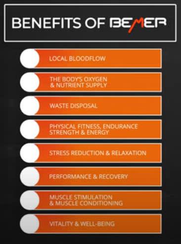 Benefits of BEMER